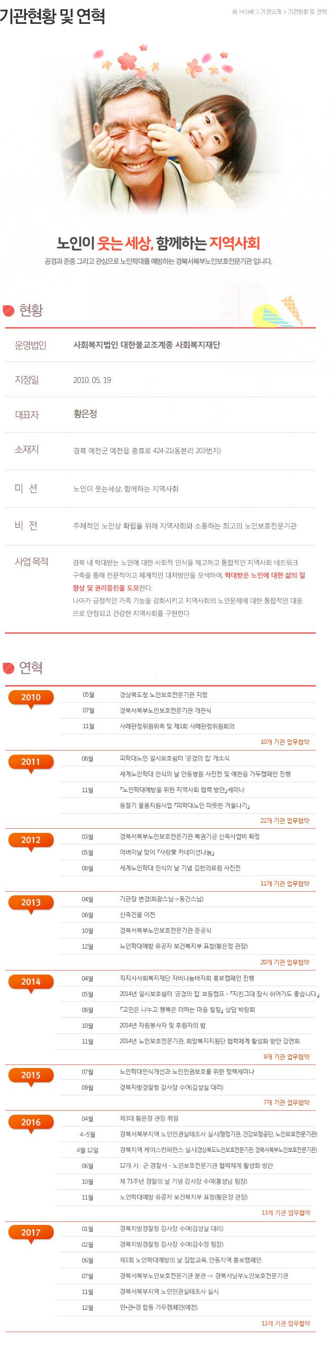 기관현황및연혁2018.jpg