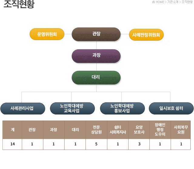 조직현황_New.jpg